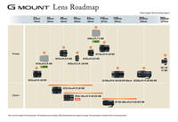 Fujifilm G-Mount Roadmap
